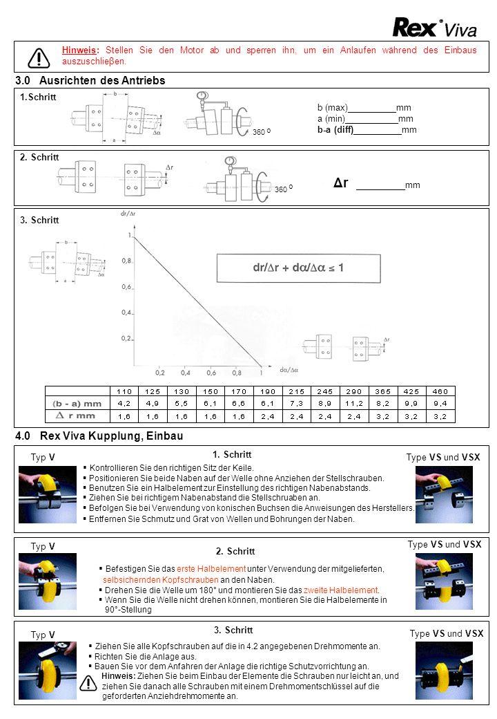 360 o b (max)__________mm a (min)___________mm b-a (diff)__________mm 360 o ___________mm 4.0 Rex Viva Kupplung, Einbau Kontrollieren Sie den richtige