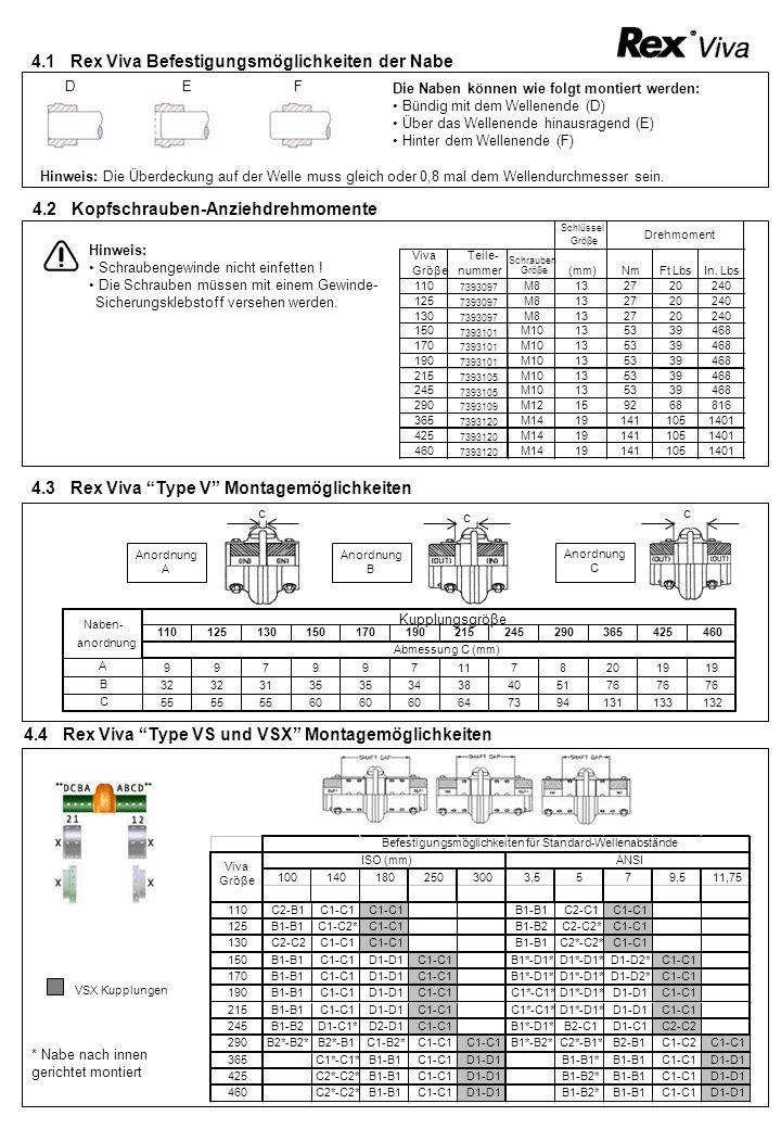 5.0 Vorbeugende Wartung 5.1 Elementaustausch Führen Sie regelmäβige Sichtprüfungen zur Kontrolle des Zustands der Flex- Elemente durch.