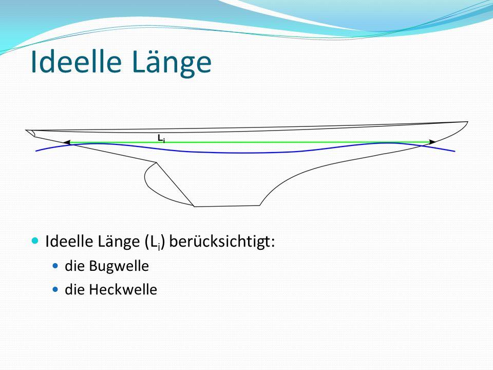 Ideelle Länge Ideelle Länge (L i ) berücksichtigt: die Bugwelle die Heckwelle