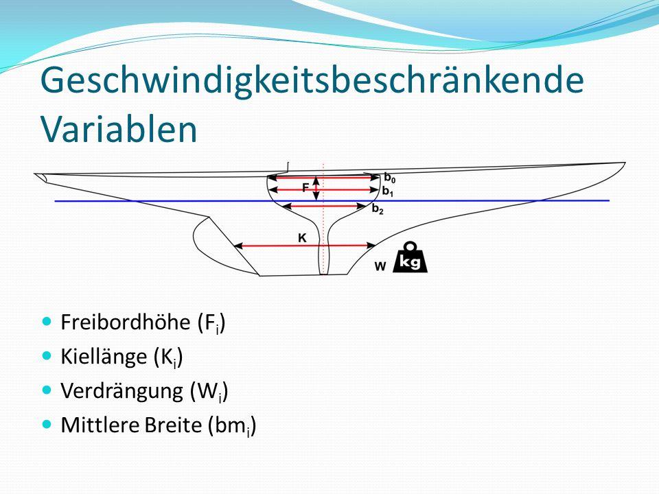 Geschwindigkeitsbeschränkende Variablen Freibordhöhe (F i ) Kiellänge (K i ) Verdrängung (W i ) Mittlere Breite (bm i )