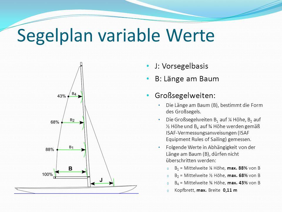 Segelplan variable Werte J: Vorsegelbasis B: Länge am Baum Großsegelweiten: Die Länge am Baum (B), bestimmt die Form des Großsegels. Die Großsegelweit