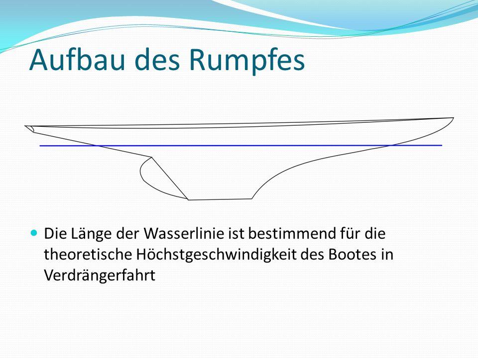 Aufbau des Rumpfes Die Länge der Wasserlinie ist bestimmend für die theoretische Höchstgeschwindigkeit des Bootes in Verdrängerfahrt