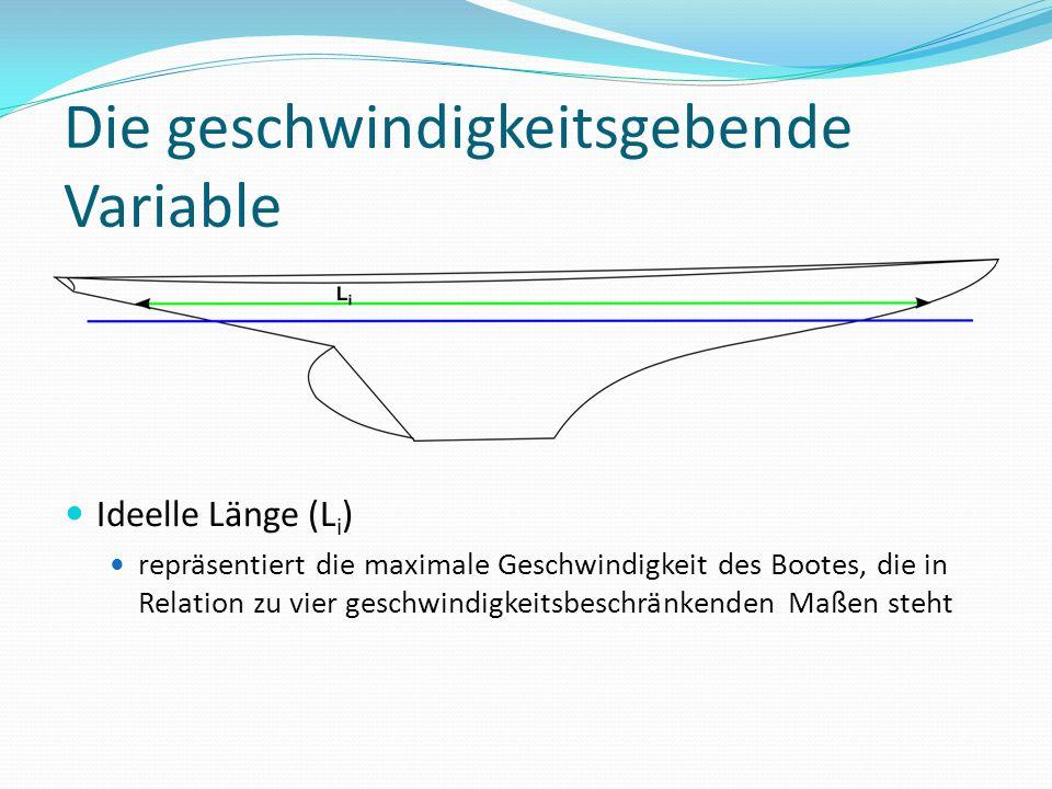 Die geschwindigkeitsgebende Variable Ideelle Länge (L i ) repräsentiert die maximale Geschwindigkeit des Bootes, die in Relation zu vier geschwindigke