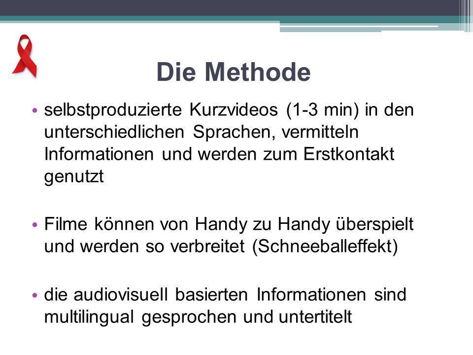 Die Methode selbstproduzierte Kurzvideos (1-3 min) in den unterschiedlichen Sprachen, vermitteln Informationen und werden zum Erstkontakt genutzt Filme können von Handy zu Handy überspielt und werden so verbreitet (Schneeballeffekt) die audiovisuell basierten Informationen sind multilingual gesprochen und untertitelt