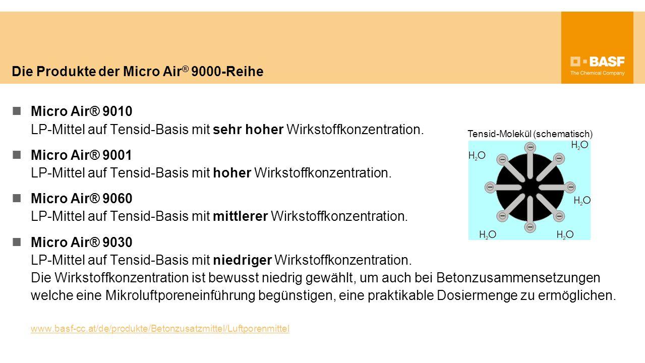Die Produkte der Micro Air ® 9000-Reihe Micro Air® 9010 LP-Mittel auf Tensid-Basis mit sehr hoher Wirkstoffkonzentration. Micro Air® 9001 LP-Mittel au