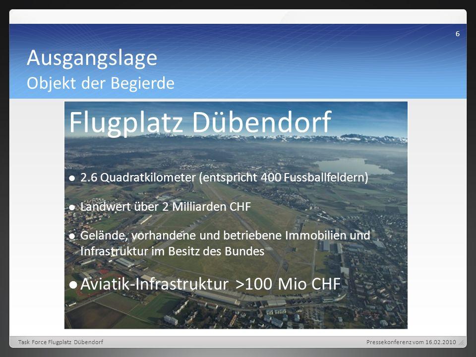 Ausgangslage Entscheid der Armee über Verzicht auf den Flugplatz Dübendorf ab 2010/2014.