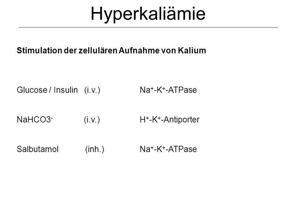 Hyperkaliämie Stimulation der zellulären Aufnahme von Kalium Glucose / Insulin (i.v.) Na + -K + -ATPase NaHCO3 - (i.v.) H + -K + -Antiporter Salbutamo