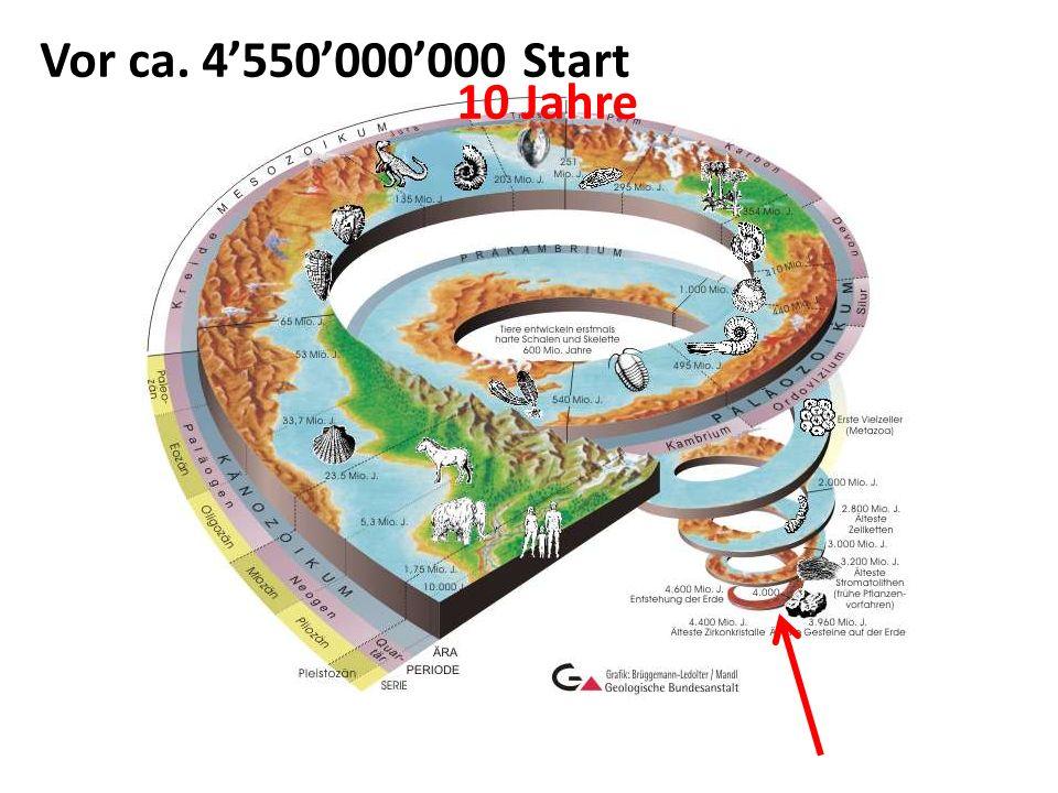 Vor ca. 4550000000 Start 10 Jahre