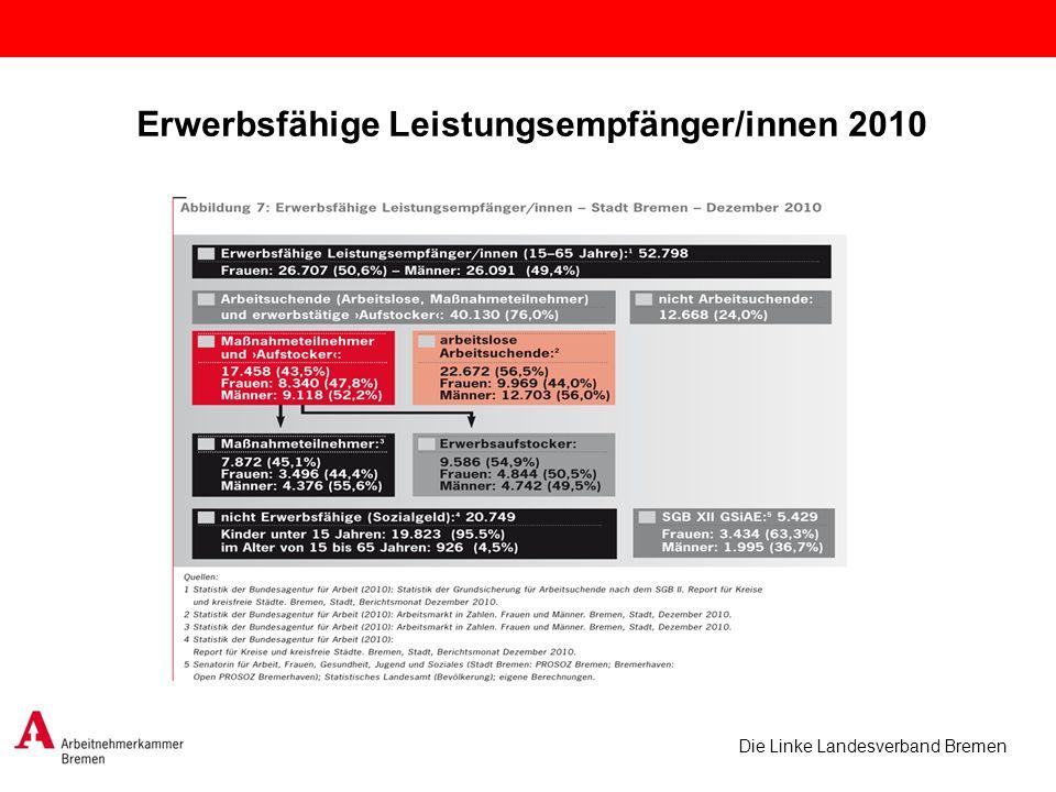 Die Linke Landesverband Bremen Erwerbsfähige Leistungsempfänger/innen 2010