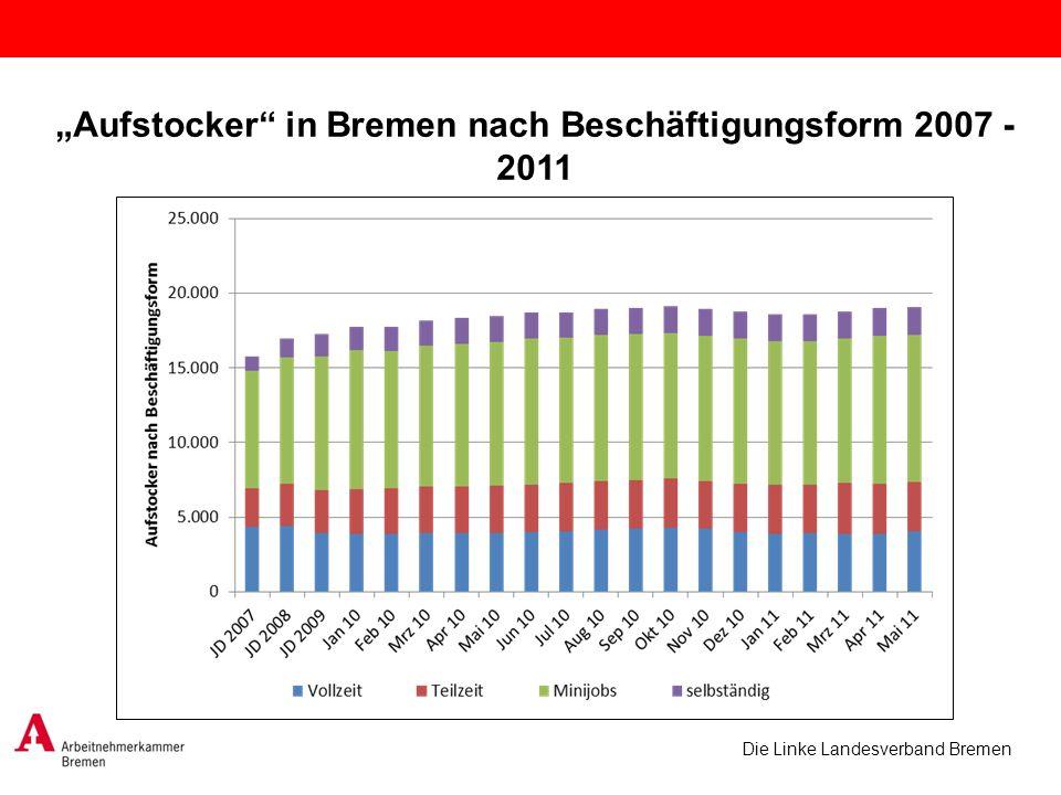 Die Linke Landesverband Bremen Aufstocker in Bremen nach Beschäftigungsform 2007 - 2011