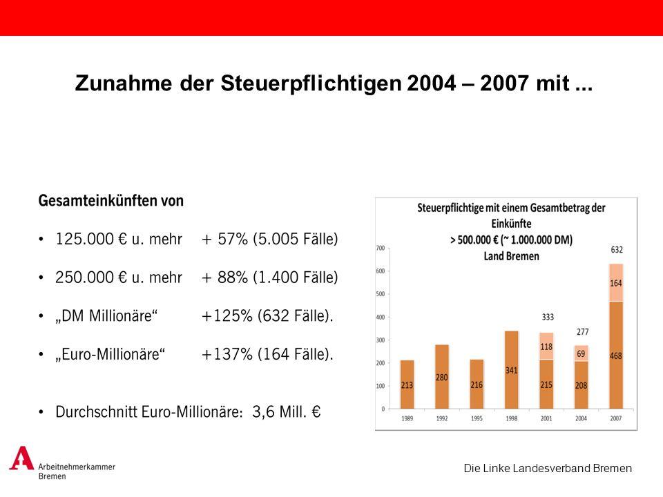 Die Linke Landesverband Bremen Zunahme der Steuerpflichtigen 2004 – 2007 mit...