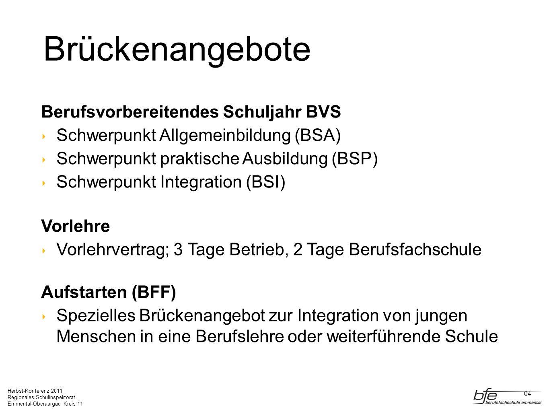 Herbst-Konferenz 2011 Regionales Schulinspektorat Emmental-Oberaargau Kreis 11 Brückenangebote Berufsvorbereitendes Schuljahr BVS Schwerpunkt Allgemei