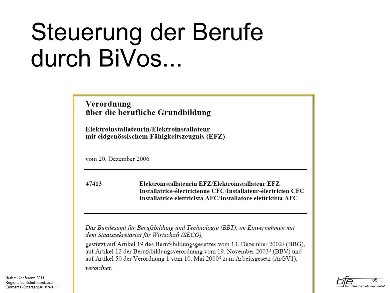 Herbst-Konferenz 2011 Regionales Schulinspektorat Emmental-Oberaargau Kreis 11 Steuerung der Berufe durch BiVos... 08