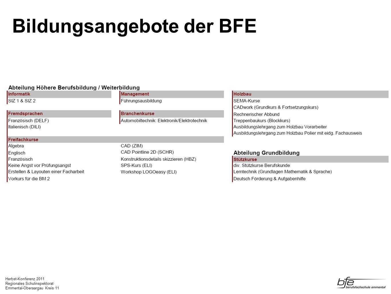 Herbst-Konferenz 2011 Regionales Schulinspektorat Emmental-Oberaargau Kreis 11 Bildungsangebote der BFE