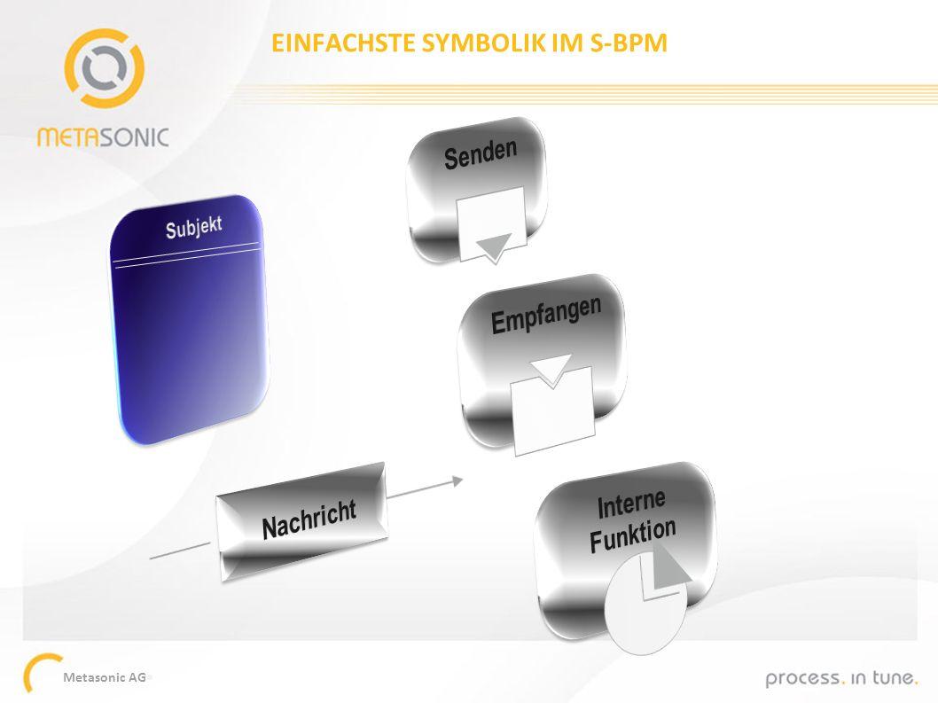 Metasonic AG EINFACHSTE SYMBOLIK IM S-BPM