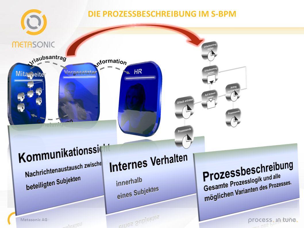 Metasonic AG DIE PROZESSBESCHREIBUNG IM S-BPM