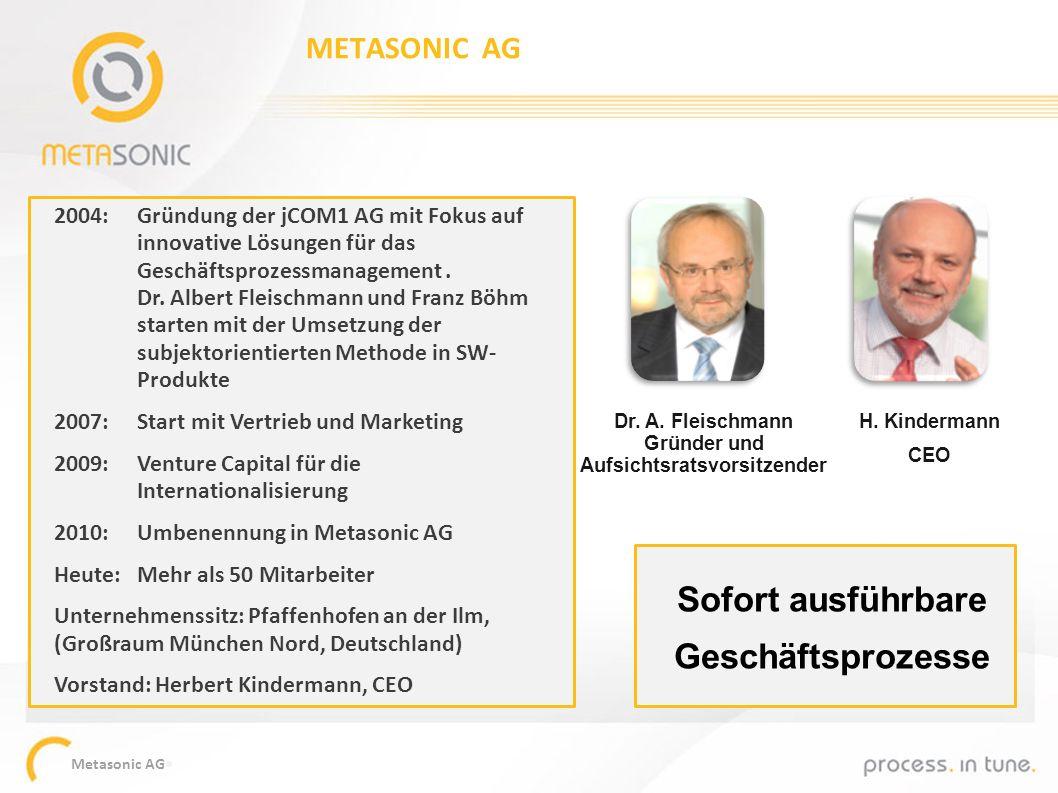 Metasonic AG H. Kindermann CEO 2004: Gründung der jCOM1 AG mit Fokus auf innovative Lösungen für das Geschäftsprozessmanagement. Dr. Albert Fleischman