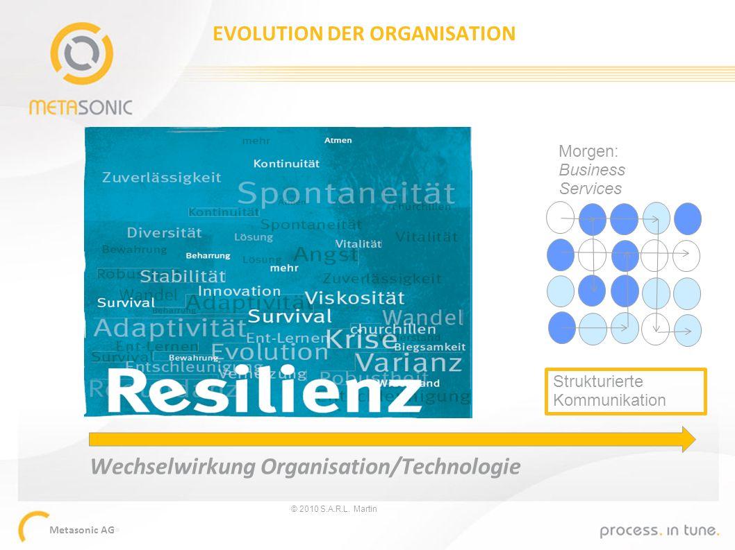 Metasonic AG EVOLUTION DER ORGANISATION Wechselwirkung Organisation/Technologie © 2010 S.A.R.L. Martin Gestern: vertikale Funktionen Heute: horizontal