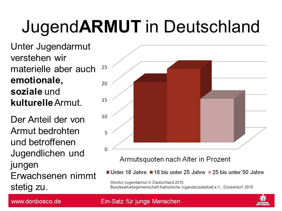 JugendARMUT in Deutschland Der Anteil der von Armut bedrohten und betroffenen Jugendlichen und jungen Erwachsenen nimmt stetig zu. Unter Jugendarmut v