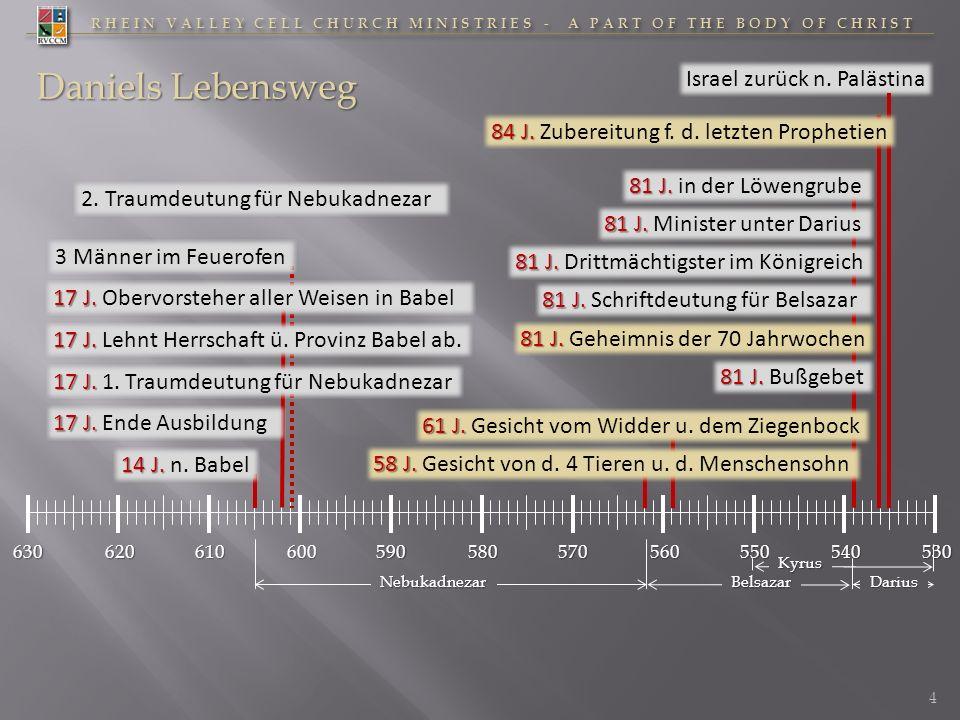 RHEIN VALLEY CELL CHURCH MINISTRIES - A PART OF THE BODY OF CHRIST 630620610600590580570560550530540 3 Männer im Feuerofen 14 J. 14 J. n. Babel 17 J.