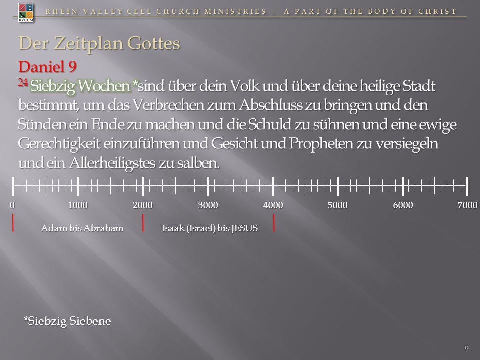 RHEIN VALLEY CELL CHURCH MINISTRIES - A PART OF THE BODY OF CHRIST Der Zeitplan Gottes 01000200030004000500060007000 Adam bis Abraham Isaak (Israel) b