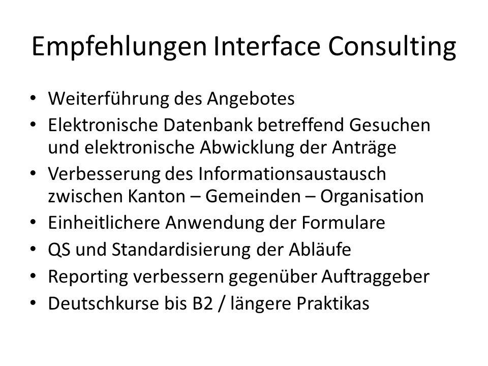 Empfehlungen Interface Consulting Weiterführung des Angebotes Elektronische Datenbank betreffend Gesuchen und elektronische Abwicklung der Anträge Ver