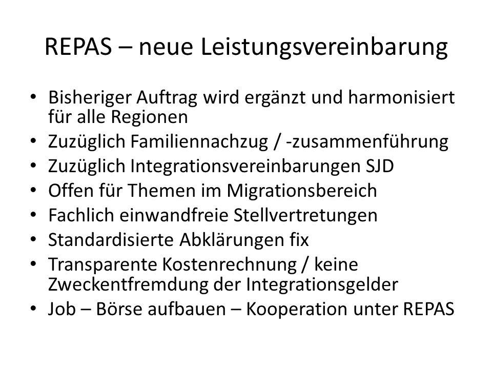 REPAS – neue Leistungsvereinbarung Bisheriger Auftrag wird ergänzt und harmonisiert für alle Regionen Zuzüglich Familiennachzug / -zusammenführung Zuz