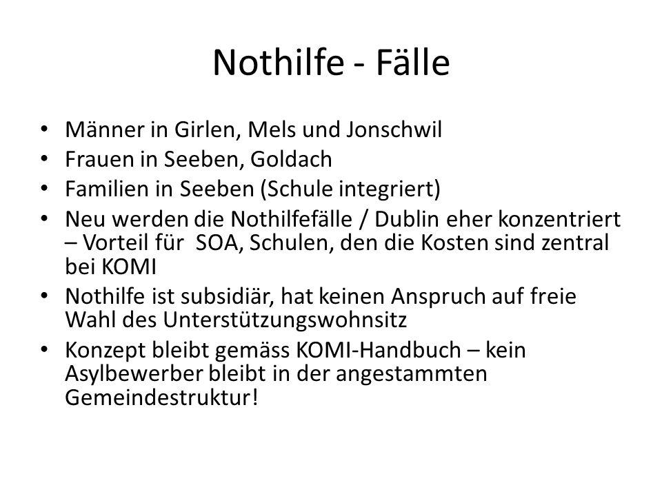 Nothilfe - Fälle Männer in Girlen, Mels und Jonschwil Frauen in Seeben, Goldach Familien in Seeben (Schule integriert) Neu werden die Nothilfefälle /