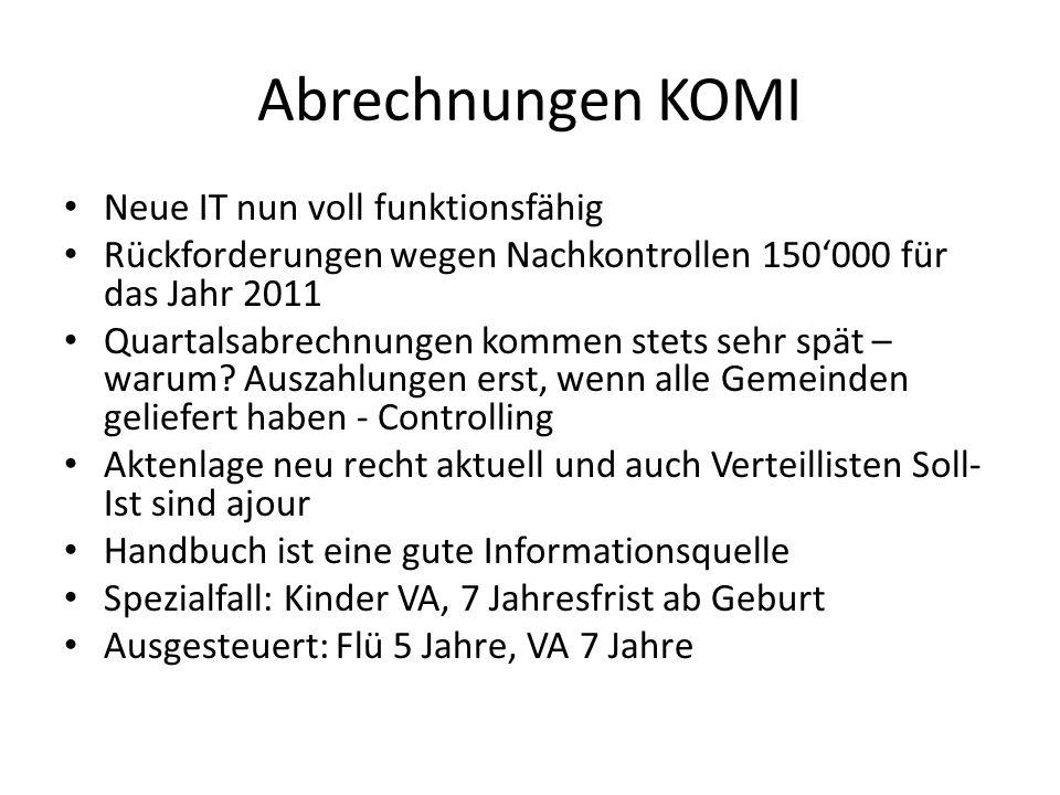 Abrechnungen KOMI Neue IT nun voll funktionsfähig Rückforderungen wegen Nachkontrollen 150000 für das Jahr 2011 Quartalsabrechnungen kommen stets sehr