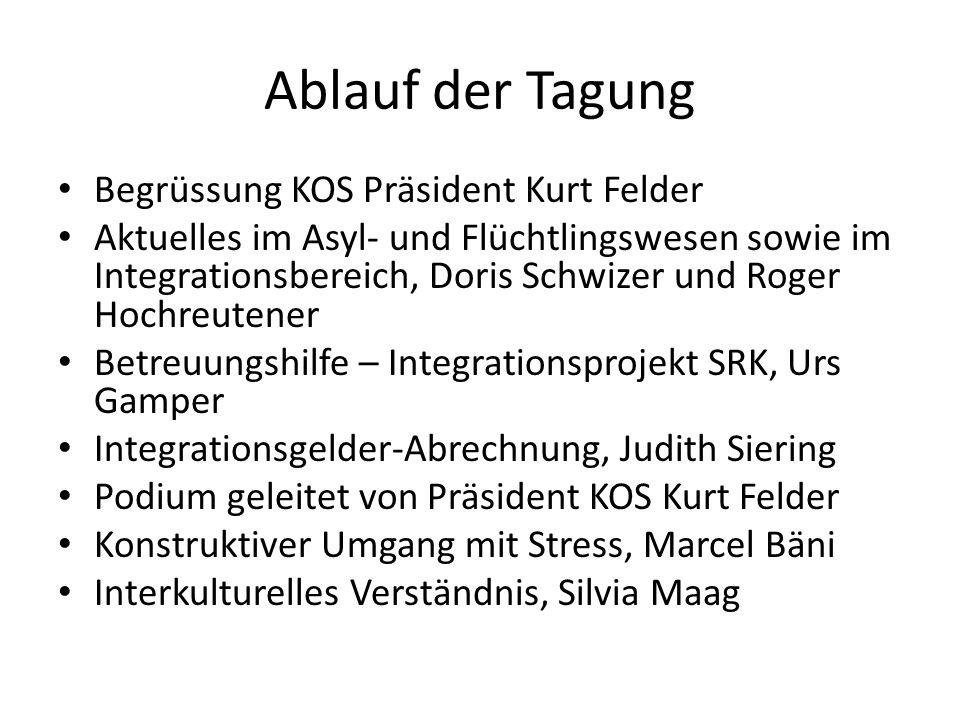 Ablauf der Tagung Begrüssung KOS Präsident Kurt Felder Aktuelles im Asyl- und Flüchtlingswesen sowie im Integrationsbereich, Doris Schwizer und Roger