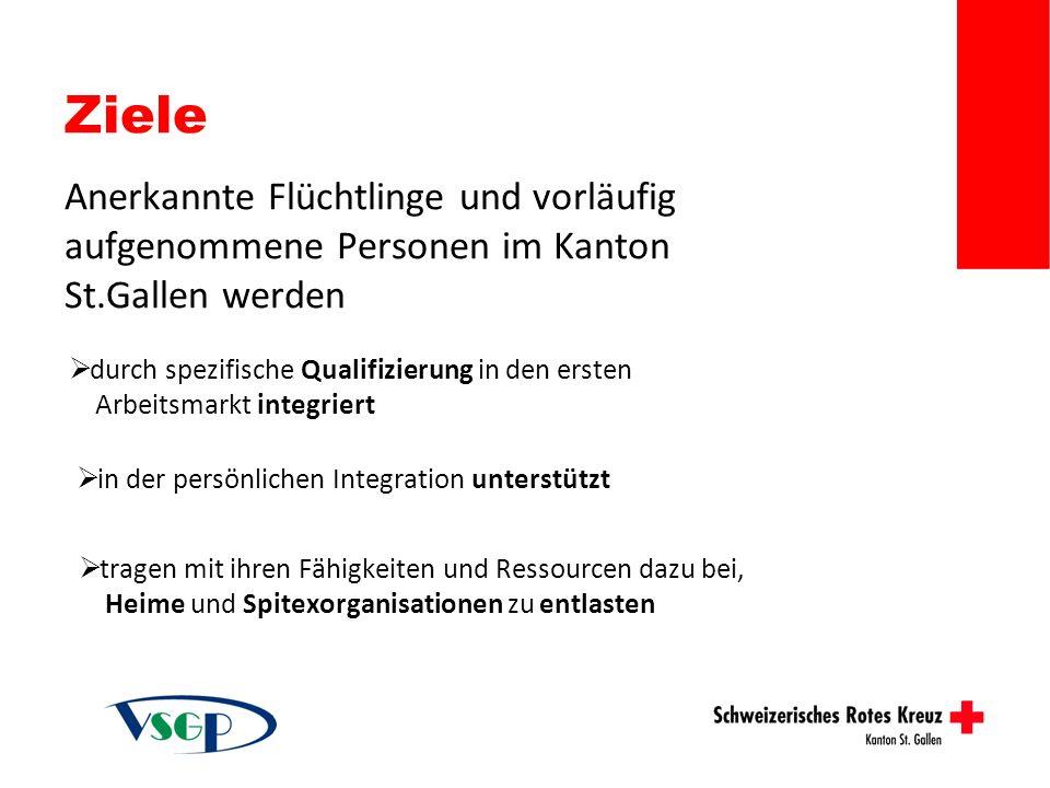 Ziele Anerkannte Flüchtlinge und vorläufig aufgenommene Personen im Kanton St.Gallen werden durch spezifische Qualifizierung in den ersten Arbeitsmark