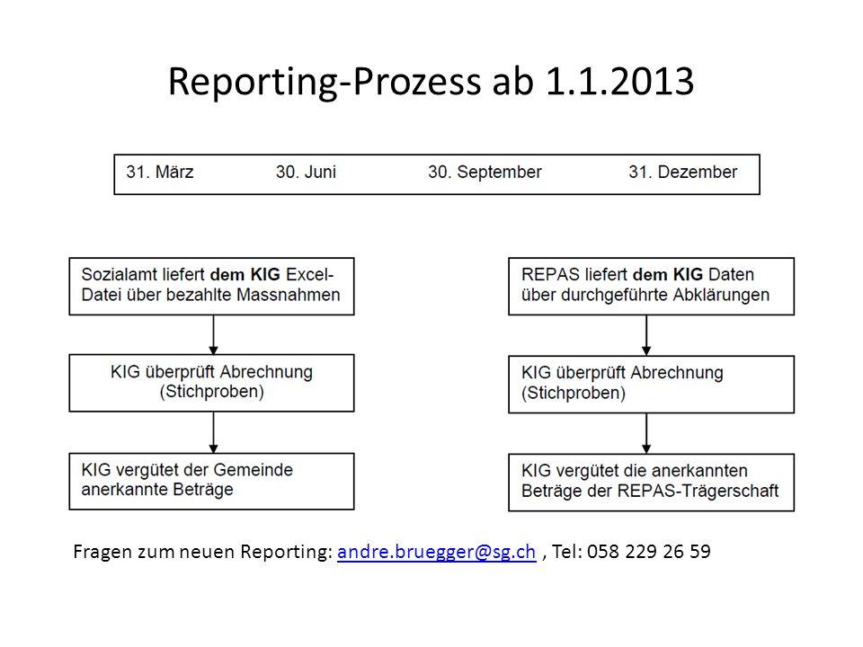 Reporting-Prozess ab 1.1.2013 Fragen zum neuen Reporting: andre.bruegger@sg.ch, Tel: 058 229 26 59andre.bruegger@sg.ch