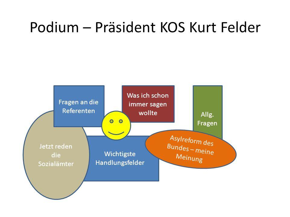 Podium – Präsident KOS Kurt Felder Allg. Fragen Wichtigste Handlungsfelder Was ich schon immer sagen wollte Jetzt reden die Sozialämter Fragen an die