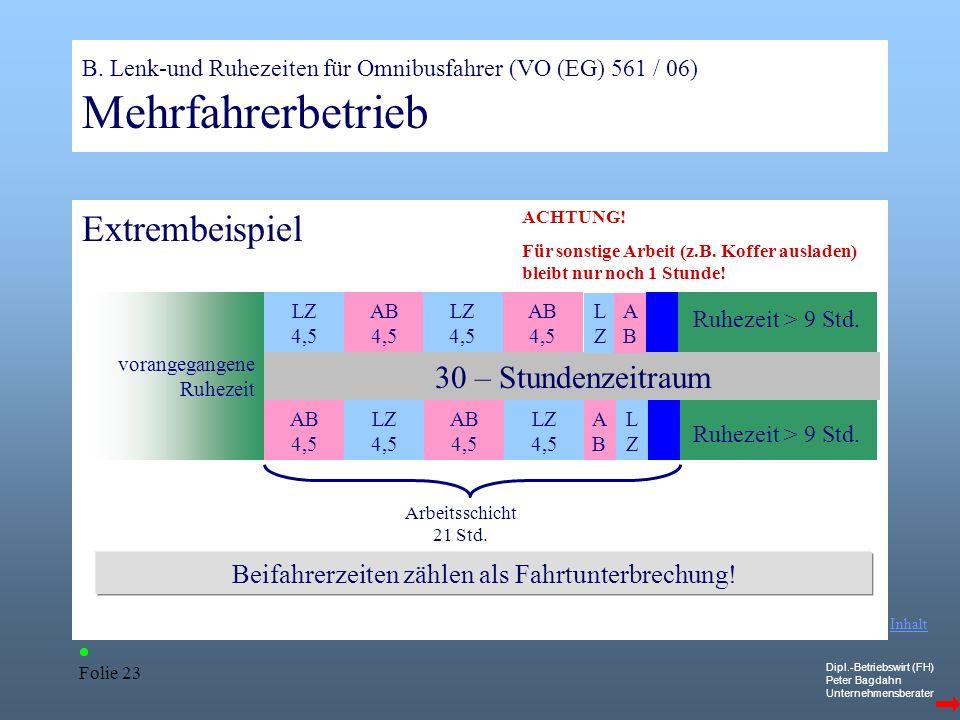 Dipl.-Betriebswirt (FH) Peter Bagdahn Unternehmensberater Folie 23 Extrembeispiel Ruhezeit > 9 Std. B. Lenk-und Ruhezeiten für Omnibusfahrer (VO (EG)