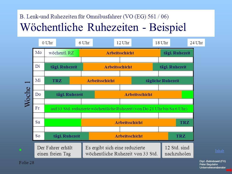 Dipl.-Betriebswirt (FH) Peter Bagdahn Unternehmensberater Folie 28 B. Lenk-und Ruhezeiten für Omnibusfahrer (VO (EG) 561 / 06) Wöchentliche Ruhezeiten