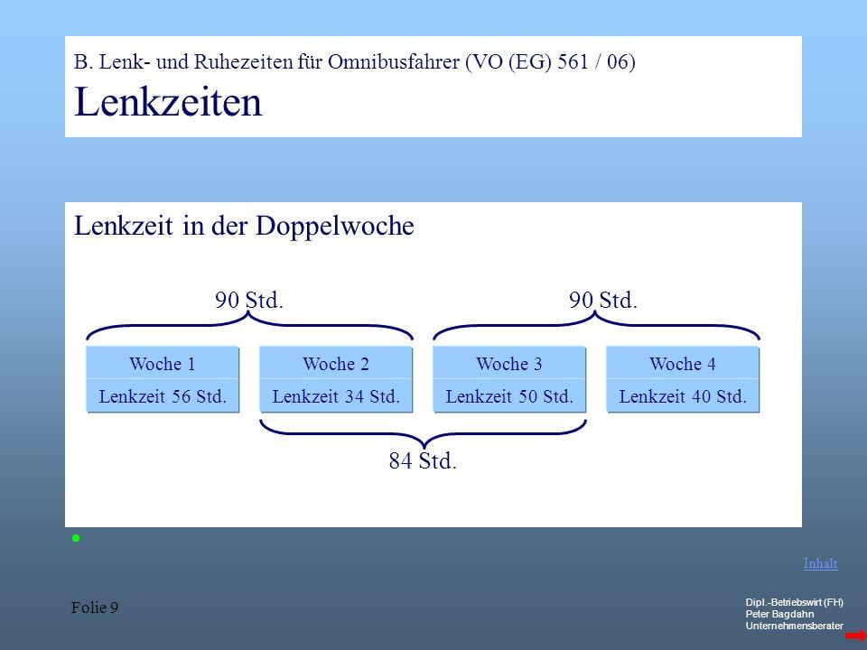 Dipl.-Betriebswirt (FH) Peter Bagdahn Unternehmensberater Folie 9 B. Lenk- und Ruhezeiten für Omnibusfahrer (VO (EG) 561 / 06) Lenkzeiten Lenkzeit in