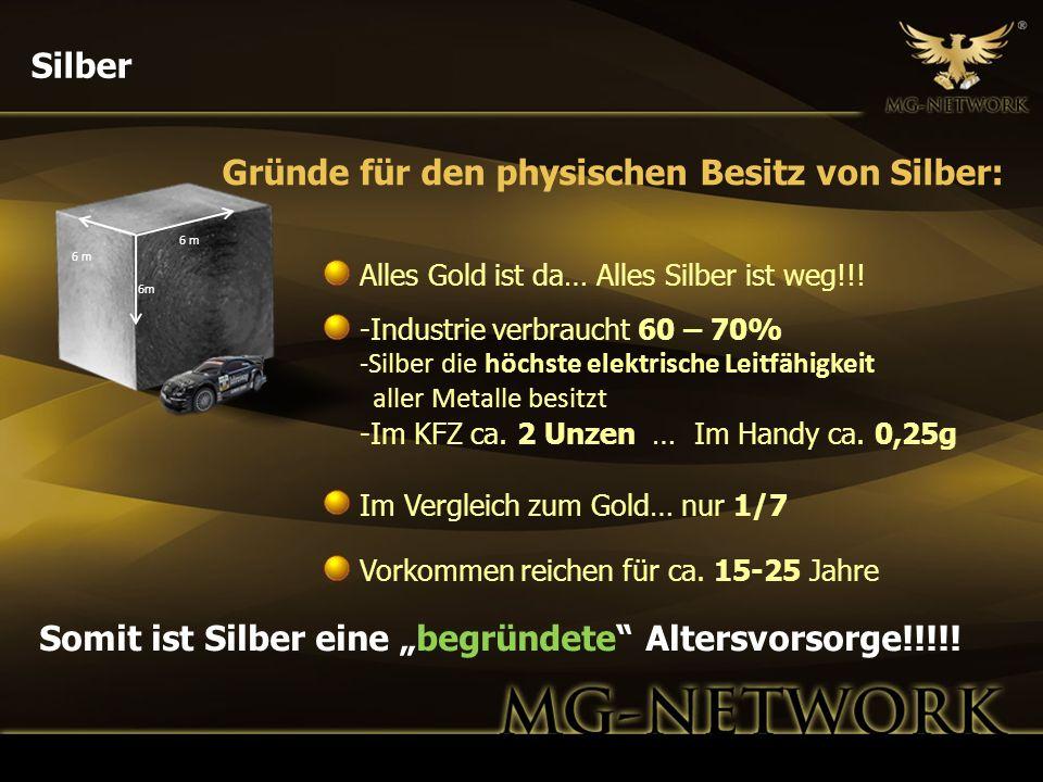 Wettbewerb MG-Uhr bis zum 05.-15.02.2013 Sie Die ersten 8 GP, welche gesamt Monatsbetrag 2.000,- mtl.
