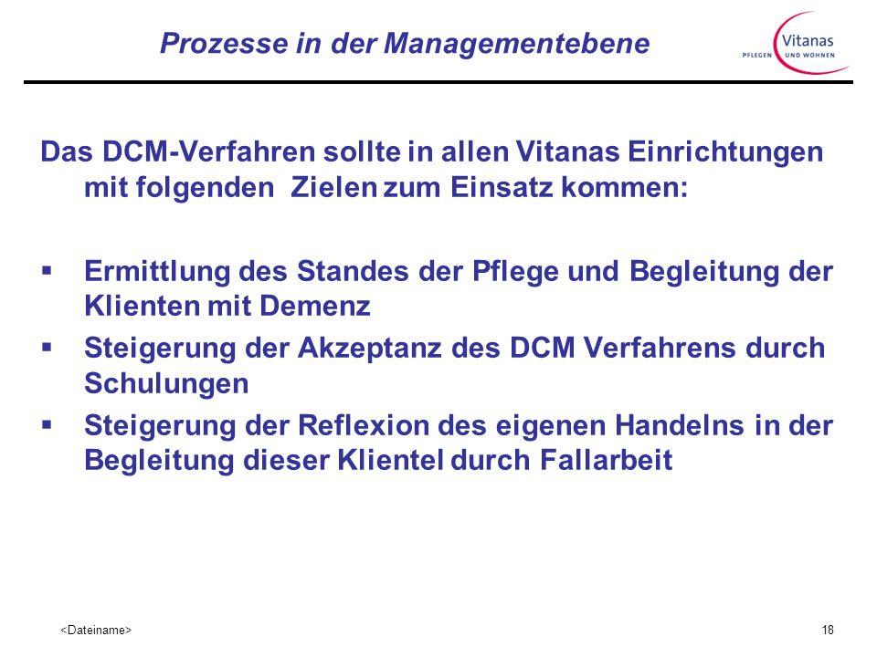 17 Prozesse in der Managementebene 2002 verabschiedete das Management der Vitanas ein zentrales Konzept zur Betreuung von Klienten mit Demenz, in dem