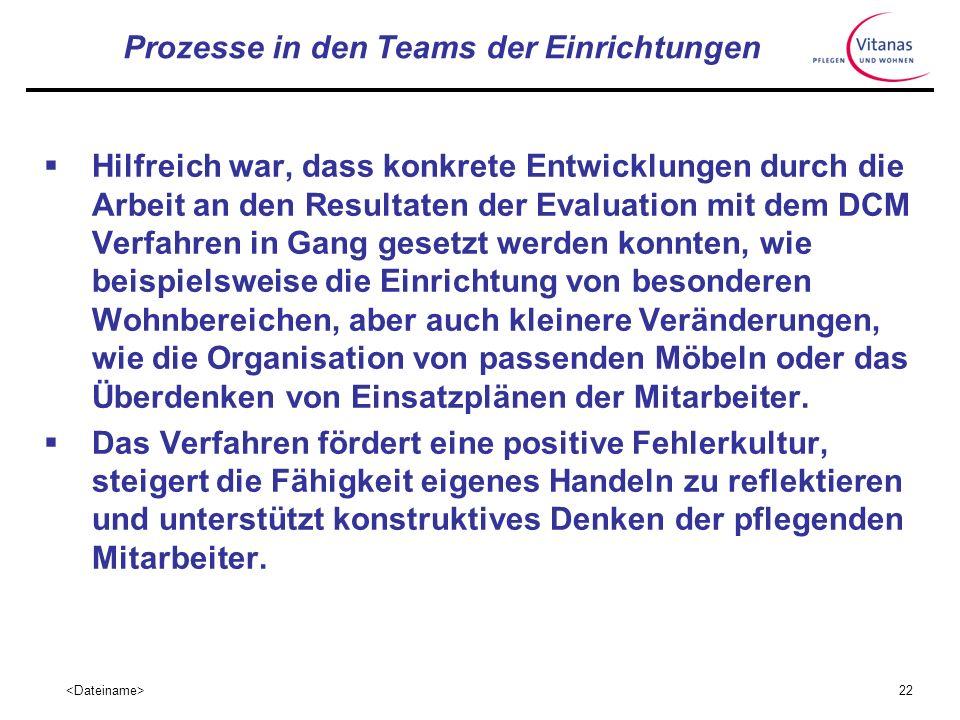 21 Prozesse in den Teams der Einrichtungen Die Mitarbeiter der Einrichtungen lernten das DCM Verfahren als eine Methode kennen, die dazu beiträgt, bei