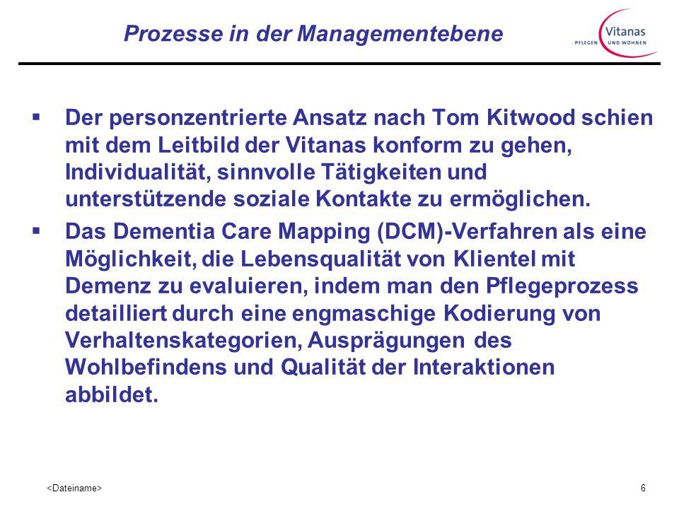 6 Prozesse in der Managementebene Der personzentrierte Ansatz nach Tom Kitwood schien mit dem Leitbild der Vitanas konform zu gehen, Individualität, sinnvolle Tätigkeiten und unterstützende soziale Kontakte zu ermöglichen.