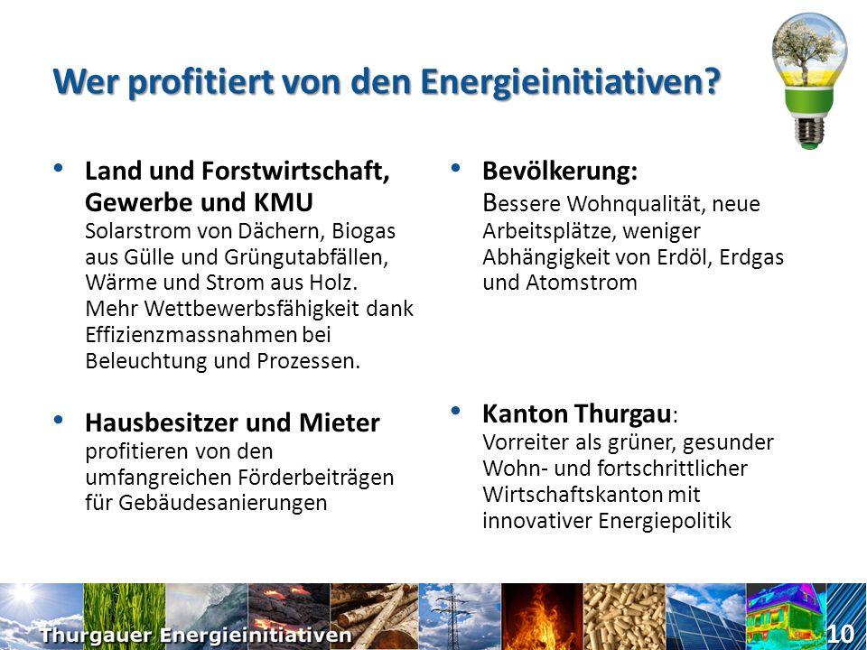 Fördermöglichkeiten Photovoltaik Solarthermie Biomasse Holz Wärmepumpen/Geothermie Wasserkraftwerke Abwärmenutzung bauliche Massnahmen Prozessoptimier