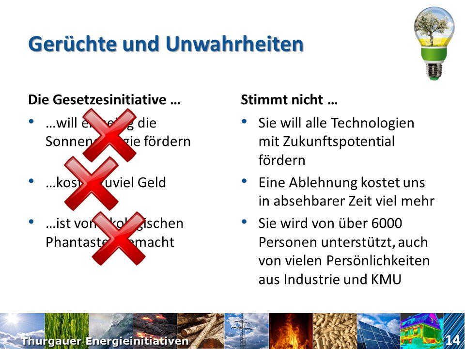 2000 Watt Gesellschaft Heute benötigen wir 6300 Watt pro Person das ist nur mit Raubbau an der Natur möglich das schädigt unsere Lebensgrundlagen das