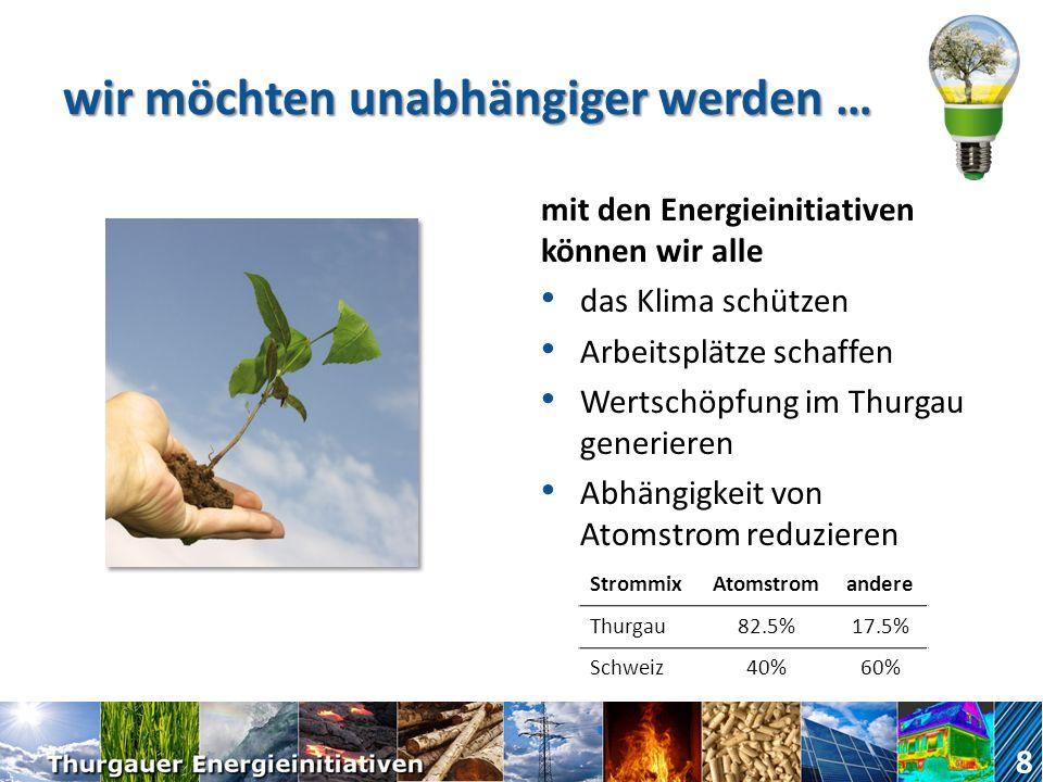 wir möchten unabhängiger werden … mit den Energieinitiativen können wir alle das Klima schützen Arbeitsplätze schaffen Wertschöpfung im Thurgau generieren Abhängigkeit von Atomstrom reduzieren 8 StrommixAtomstromandere Thurgau82.5%17.5% Schweiz40%60%