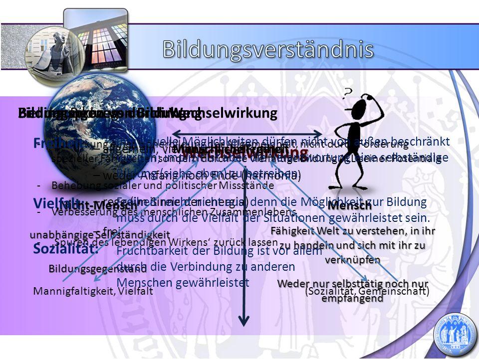 Bildung als Wechselwirkung Nicht-Mensch unabhängige Selbständigkeit Bildungsgegenstand Mensch Fähigkeit Welt zu verstehen, in ihr zu handeln und sich