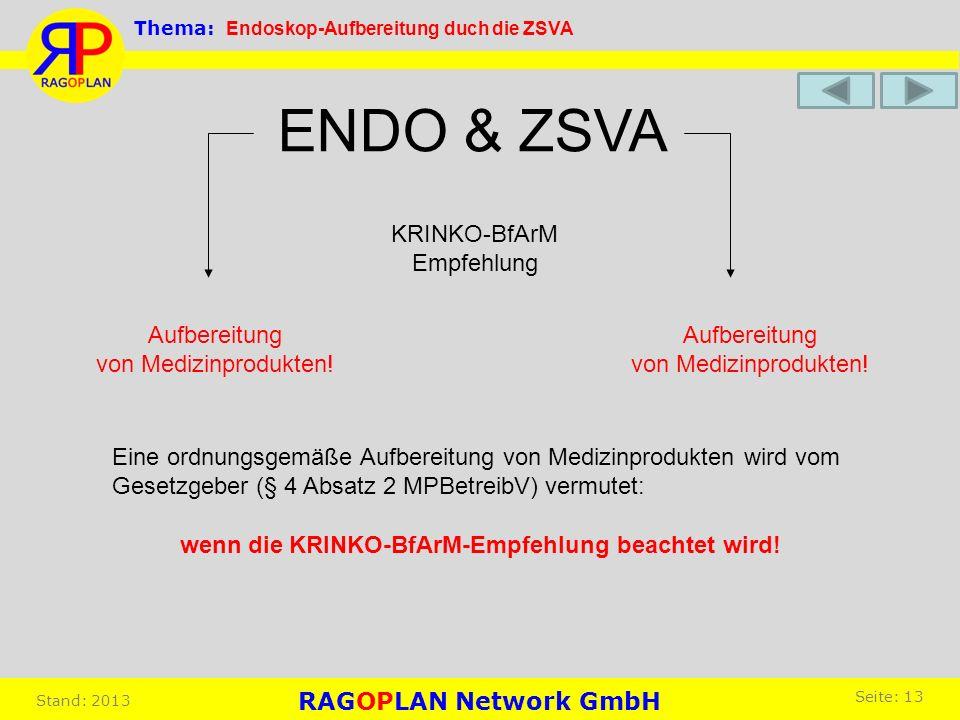 Aufbereitung von Medizinprodukten! Aufbereitung von Medizinprodukten! ENDO & ZSVA KRINKO-BfArM Empfehlung Eine ordnungsgemäße Aufbereitung von Medizin