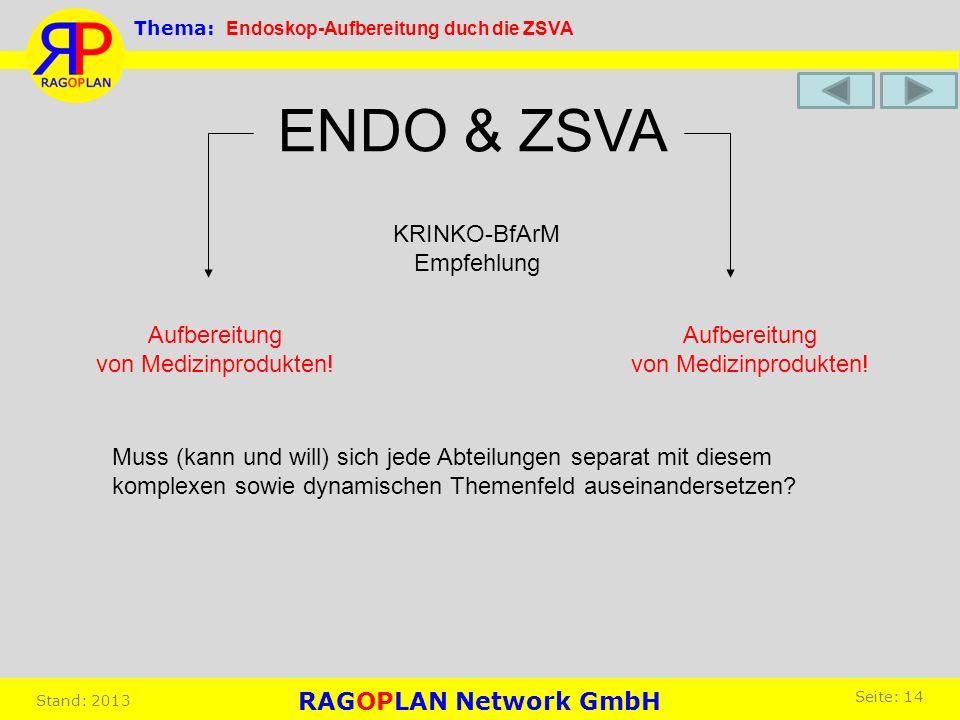 Aufbereitung von Medizinprodukten! Aufbereitung von Medizinprodukten! ENDO & ZSVA KRINKO-BfArM Empfehlung Muss (kann und will) sich jede Abteilungen s