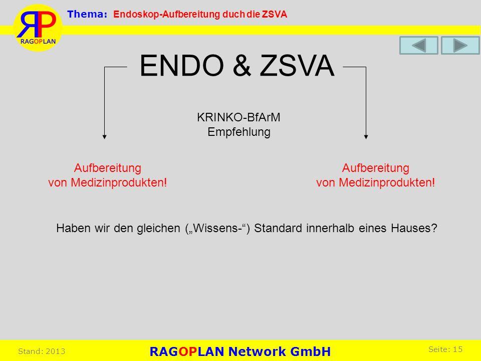 Aufbereitung von Medizinprodukten! Aufbereitung von Medizinprodukten! ENDO & ZSVA KRINKO-BfArM Empfehlung Haben wir den gleichen (Wissens-) Standard i