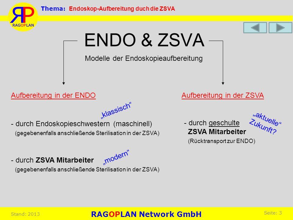 ENDO & ZSVA Modelle der Endoskopieaufbereitung Aufbereitung in der ENDO - durch Endoskopieschwestern (maschinell) (gegebenenfalls anschließende Steril