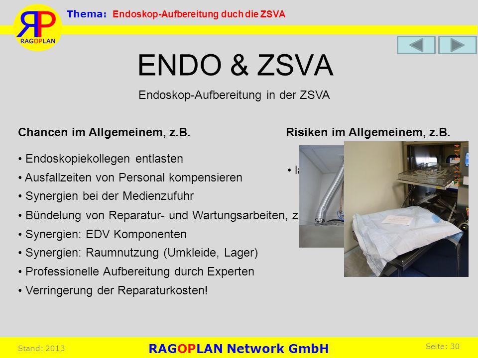 ENDO & ZSVA Risiken im Allgemeinem, z.B.Chancen im Allgemeinem, z.B. lange Transportwege Endoskop-Aufbereitung in der ZSVA Synergien bei der Medienzuf