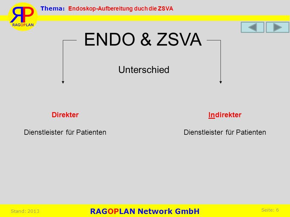 Unterschied Direkter Dienstleister für Patienten Indirekter Dienstleister für Patienten ENDO & ZSVA Thema: Endoskop-Aufbereitung duch die ZSVA RAGOPLA